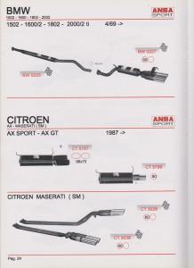 ANSA Citroen AX sport