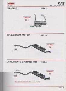 ANSA Fiat Cinquecento pag.25