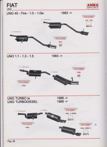 ANSA Fiat UNO 45-1,1-Turbo pag.28
