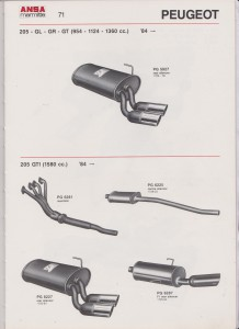 ANSA Peugeot 205 manifold