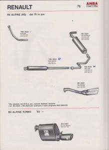 ANSA Renaullt R5 Alpine RN 3022 en 3024 vanaf 1976