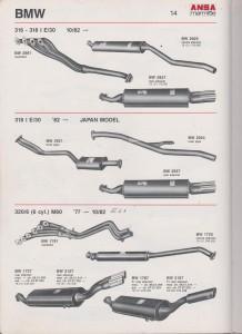 ANSA BMW 320-6 E21 page 14 form 19-b