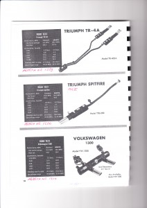 Fisher Catalogue 1967 Triumph TR-4A, Spitfire Mk2, VW 1300