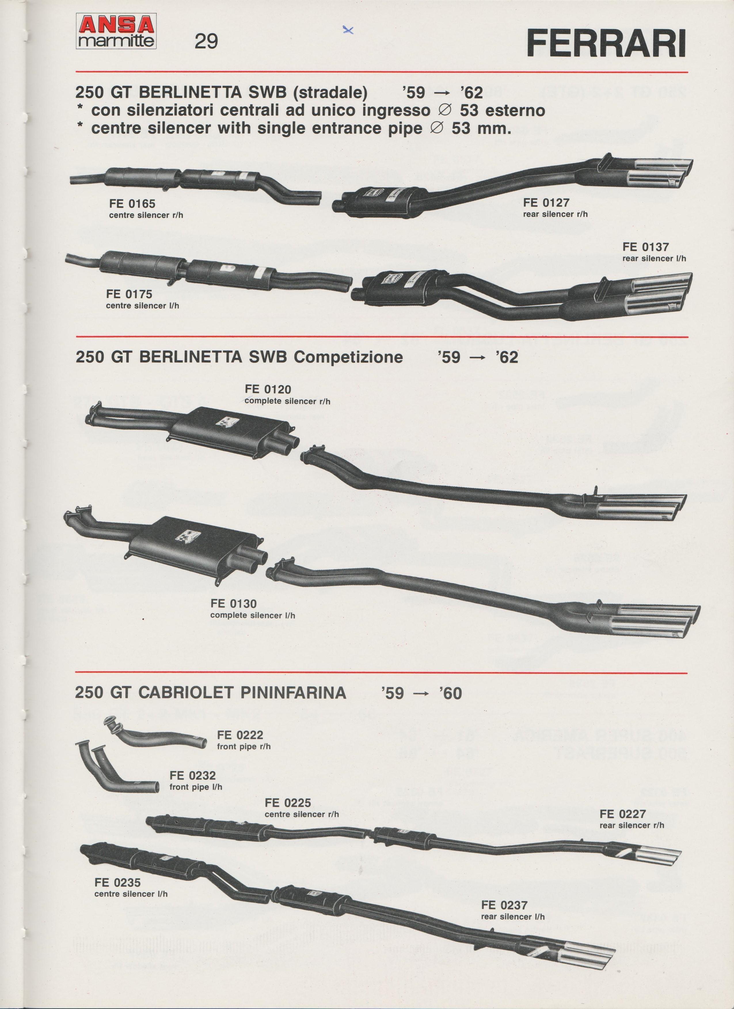 Ferrari Abarth Exhausts
